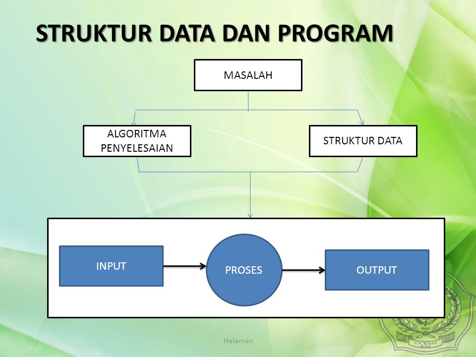 STRUKTUR DATA DAN PROGRAM