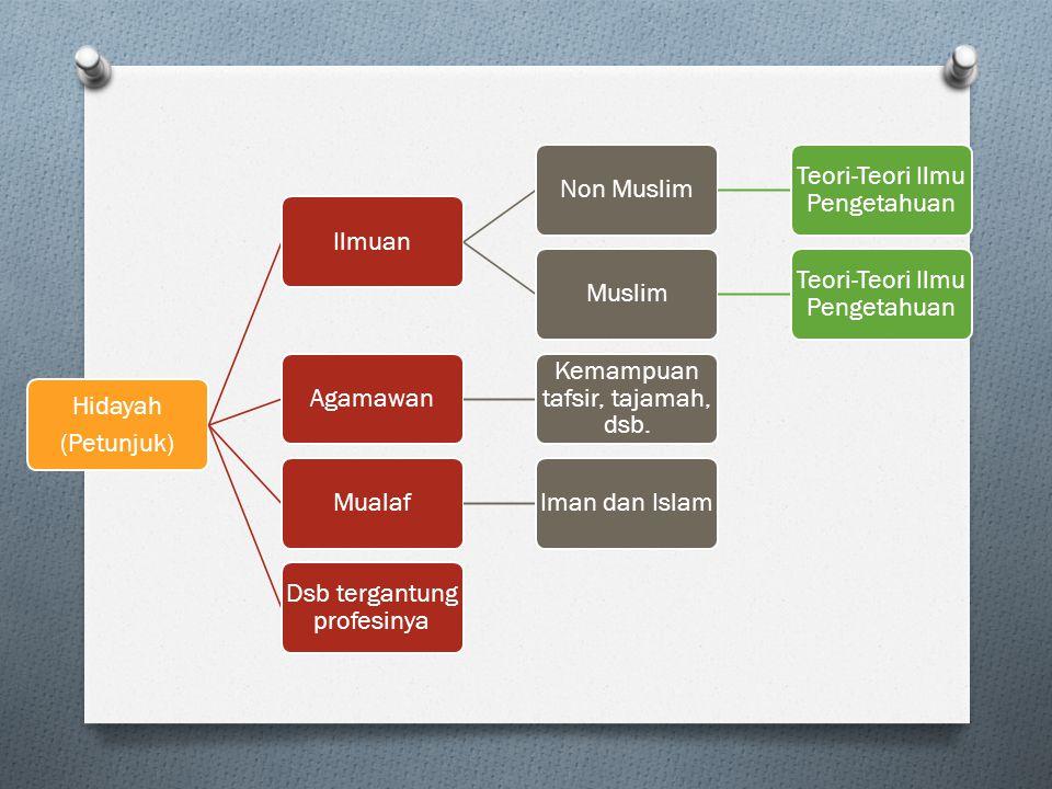 Teori-Teori Ilmu Pengetahuan Muslim Agamawan