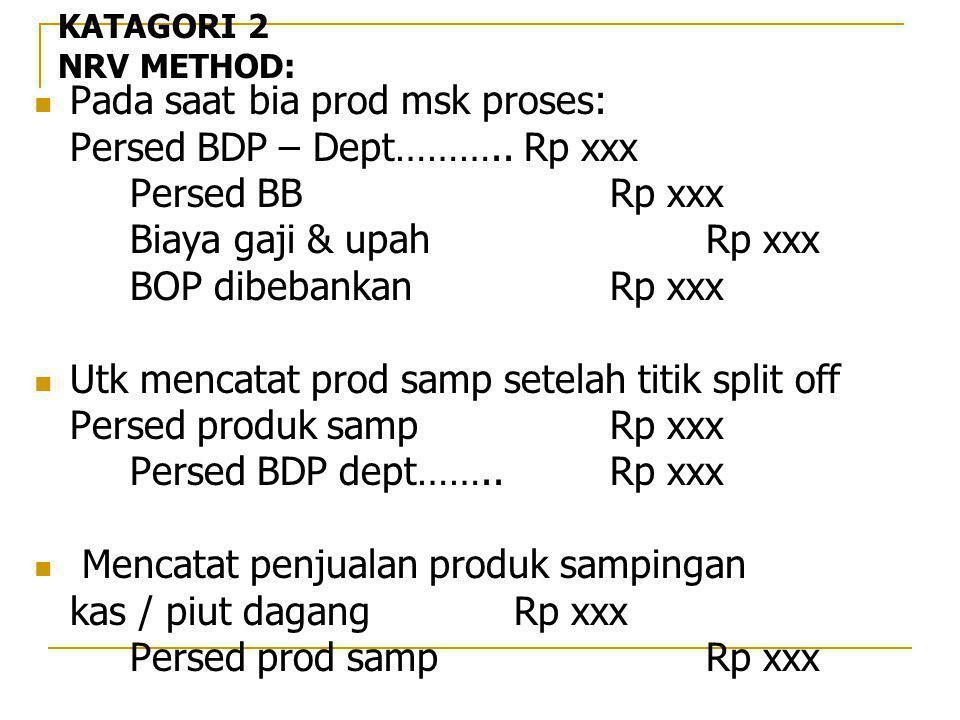 Pada saat bia prod msk proses: Persed BDP – Dept……….. Rp xxx