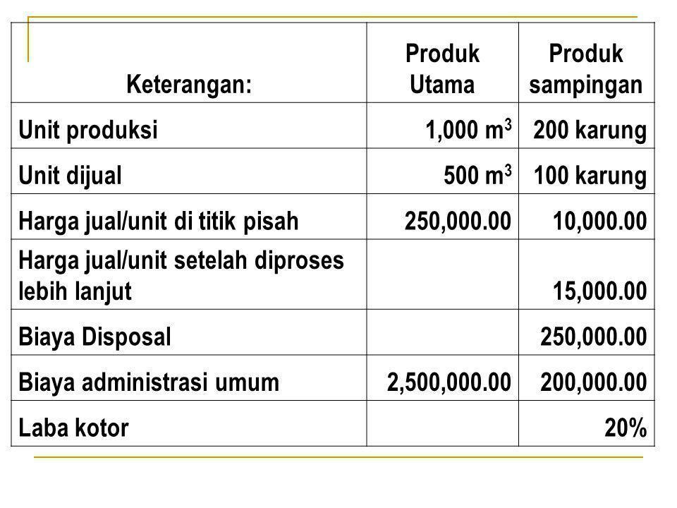 Keterangan: Produk Utama. Produk sampingan. Unit produksi. 1,000 m3. 200 karung. Unit dijual. 500 m3.