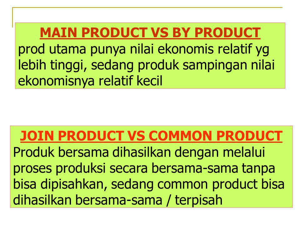 MAIN PRODUCT VS BY PRODUCT JOIN PRODUCT VS COMMON PRODUCT