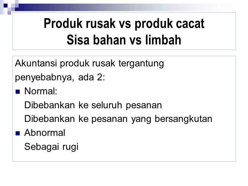 Produk rusak vs produk cacat Sisa bahan vs limbah
