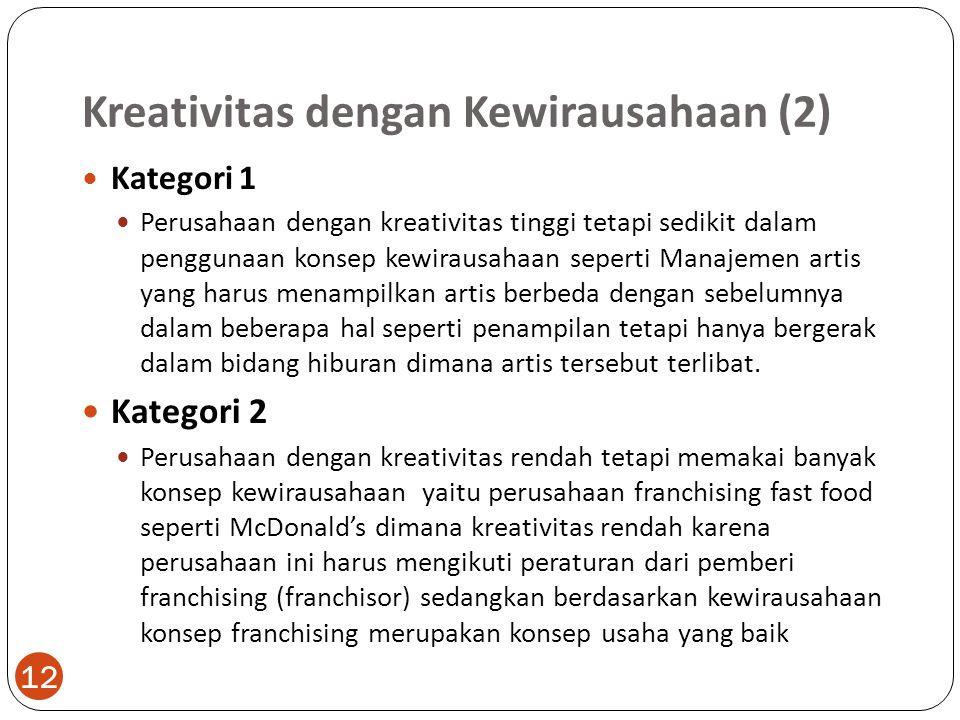 Kreativitas dengan Kewirausahaan (2)