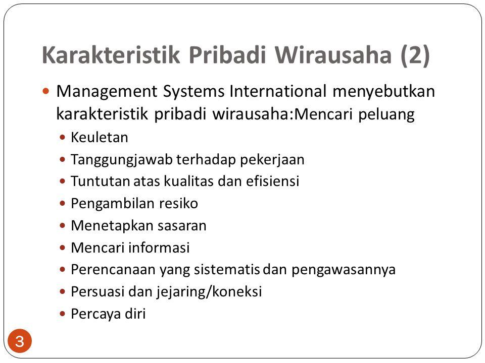 Karakteristik Pribadi Wirausaha (2)