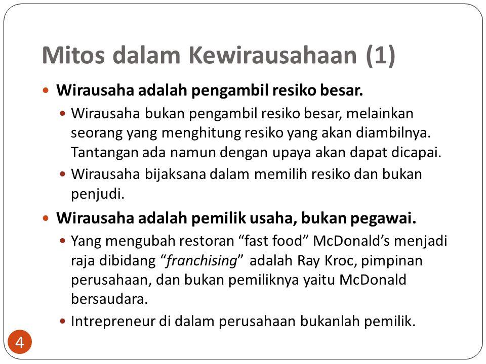 Mitos dalam Kewirausahaan (1)