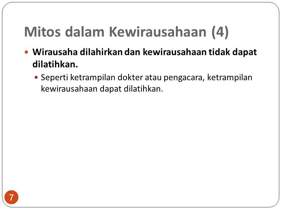 Mitos dalam Kewirausahaan (4)