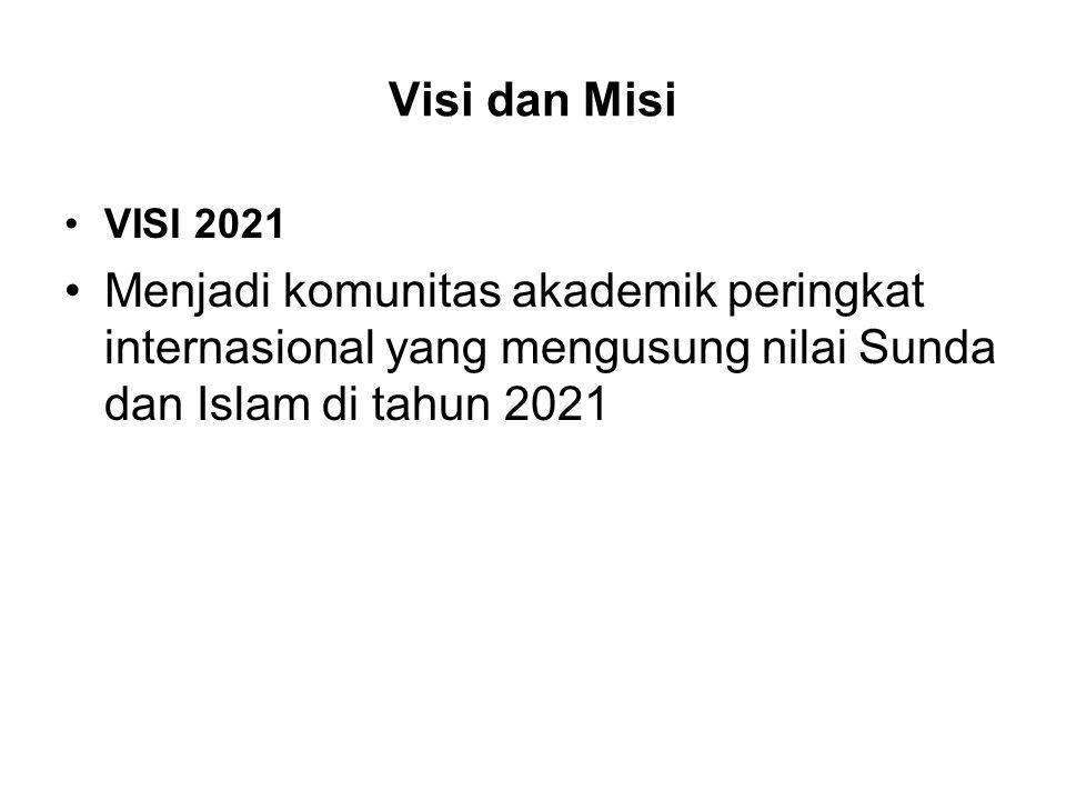Visi dan Misi VISI 2021.