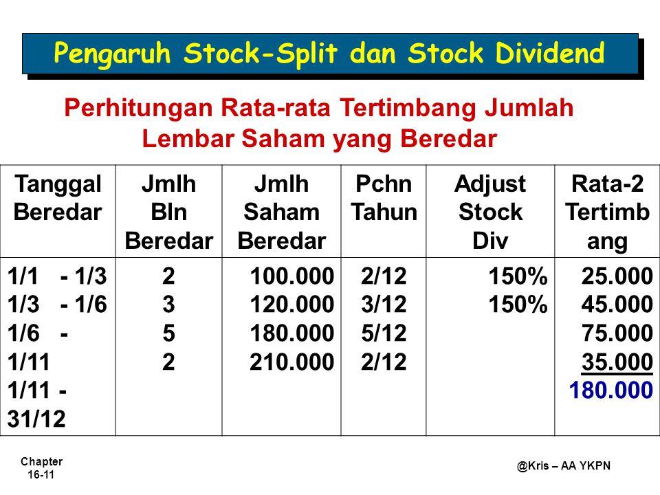 Pengaruh Stock-Split dan Stock Dividend