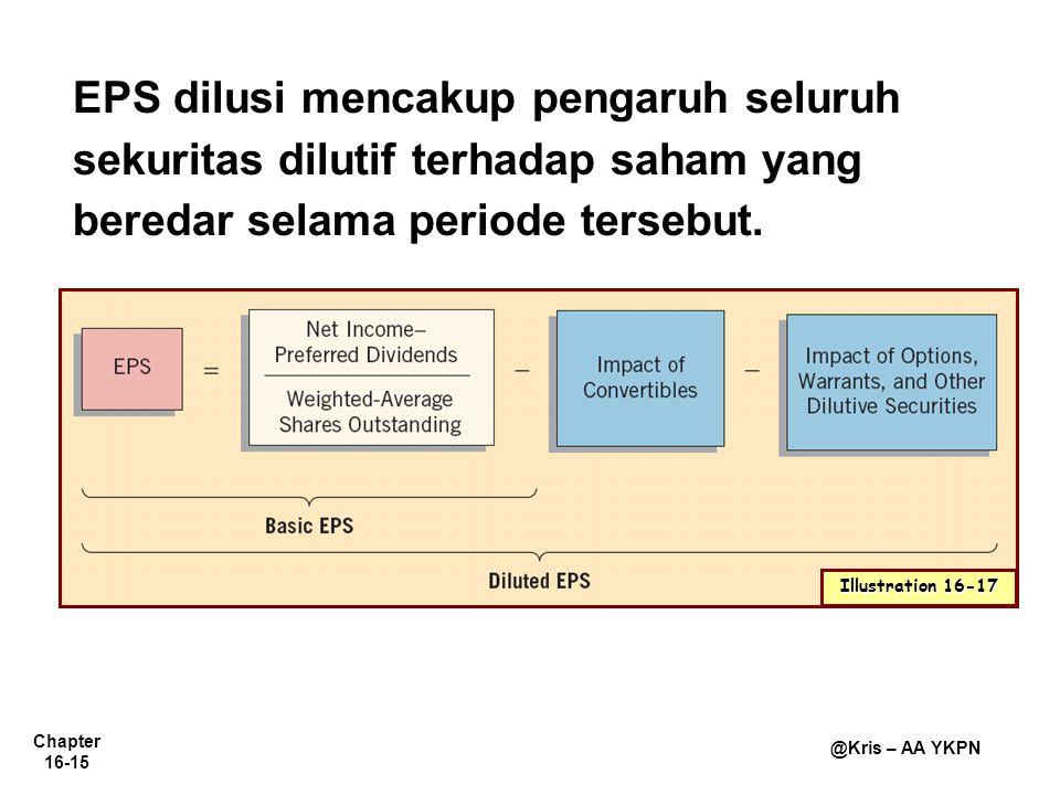 EPS dilusi mencakup pengaruh seluruh sekuritas dilutif terhadap saham yang beredar selama periode tersebut.
