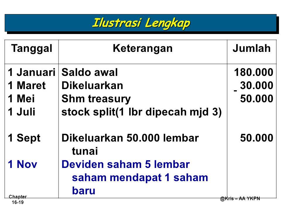 Ilustrasi Lengkap Tanggal Keterangan Jumlah 1 Januari 1 Maret 1 Mei
