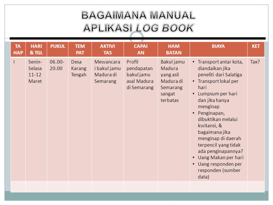 BAGAIMANA MANUAL APLIKASI LOG BOOK