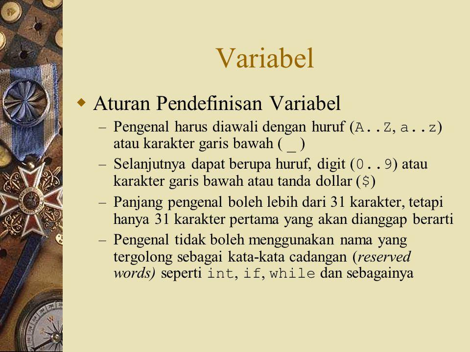 Variabel Aturan Pendefinisan Variabel