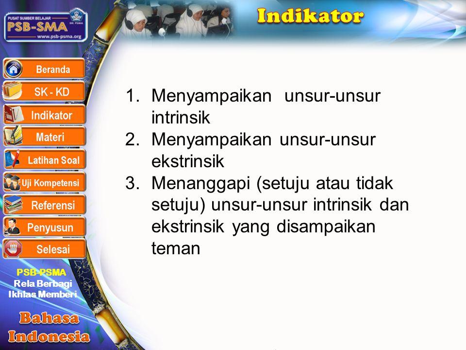 Indikator Menyampaikan unsur-unsur intrinsik