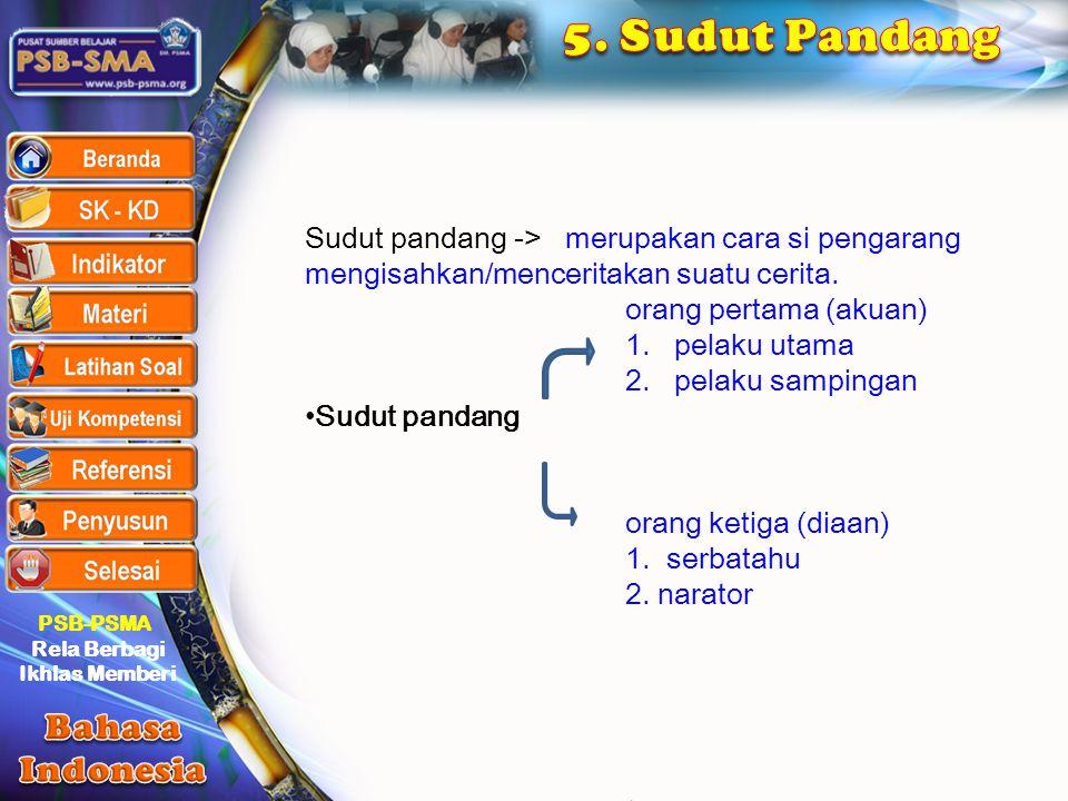 5. Sudut Pandang Sudut pandang -> merupakan cara si pengarang mengisahkan/menceritakan suatu cerita.