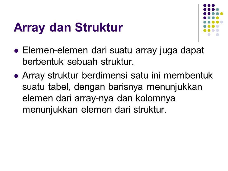 Array dan Struktur Elemen-elemen dari suatu array juga dapat berbentuk sebuah struktur.