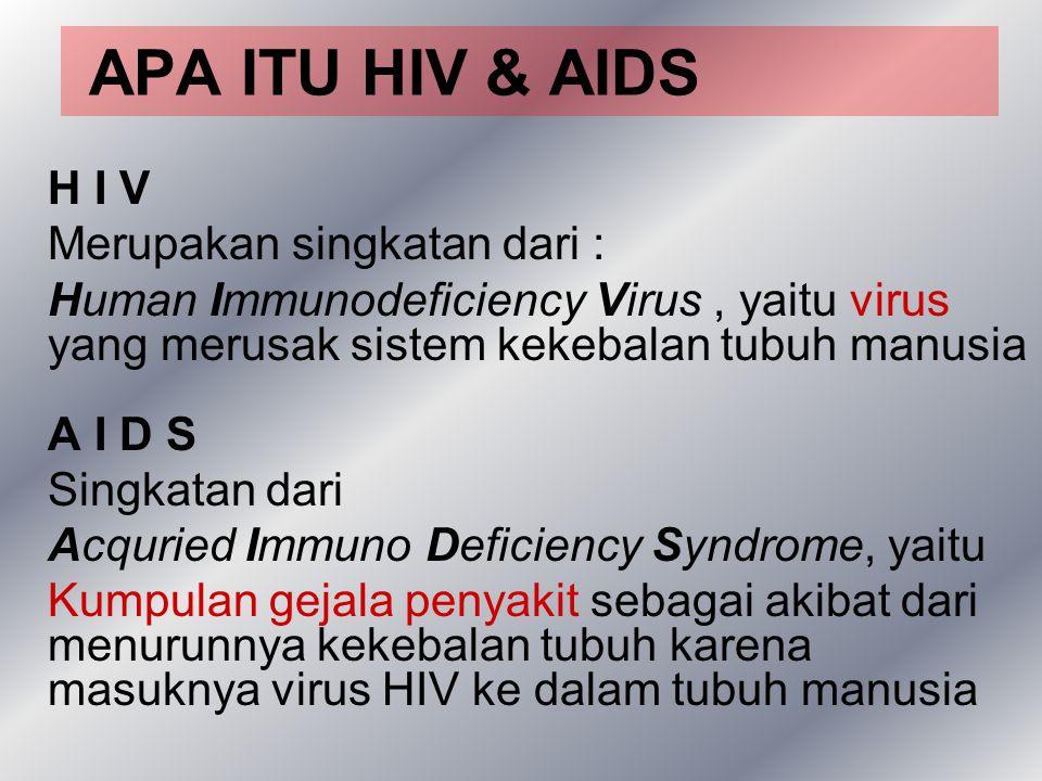 APA ITU HIV & AIDS H I V Merupakan singkatan dari :