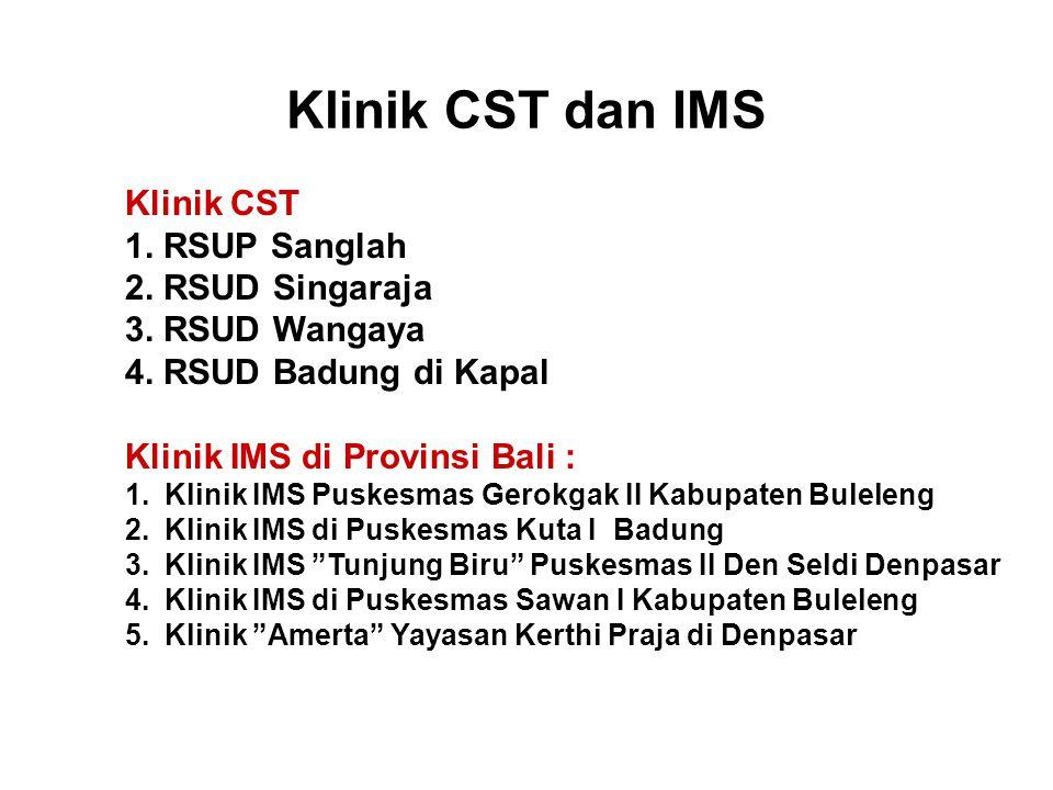 Klinik CST dan IMS Klinik CST 1. RSUP Sanglah 2. RSUD Singaraja