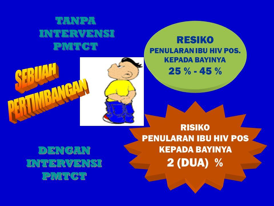 SEBUAH PERTIMBANGAN 2 (DUA) % TANPA INTERVENSI PMTCT RESIKO
