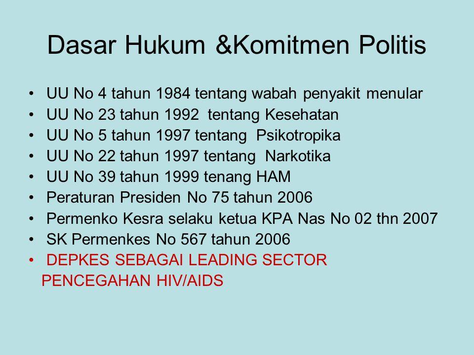 Dasar Hukum &Komitmen Politis