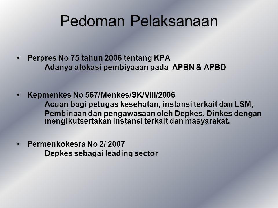 Pedoman Pelaksanaan Perpres No 75 tahun 2006 tentang KPA