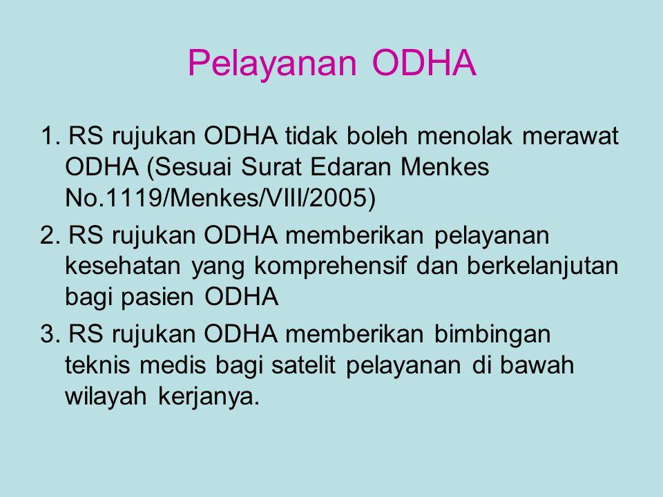 Pelayanan ODHA 1. RS rujukan ODHA tidak boleh menolak merawat ODHA (Sesuai Surat Edaran Menkes No.1119/Menkes/VIII/2005)