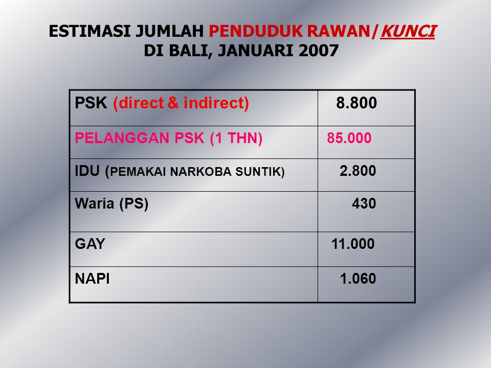ESTIMASI JUMLAH PENDUDUK RAWAN/KUNCI DI BALI, JANUARI 2007