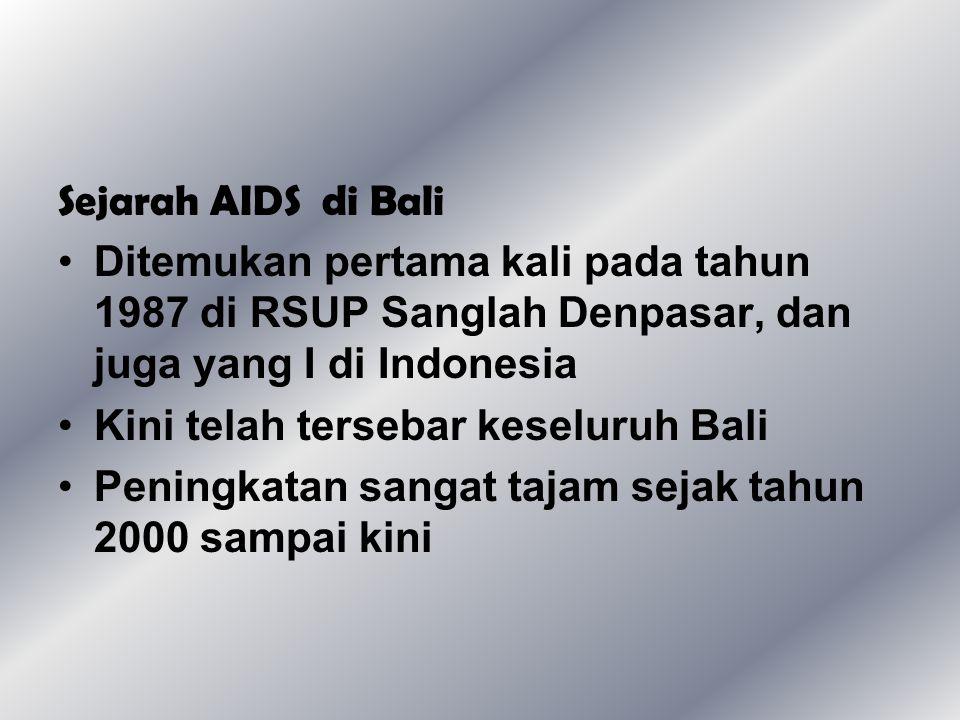 Sejarah AIDS di Bali Ditemukan pertama kali pada tahun 1987 di RSUP Sanglah Denpasar, dan juga yang I di Indonesia.