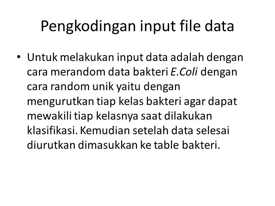 Pengkodingan input file data