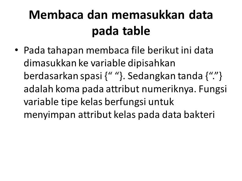Membaca dan memasukkan data pada table