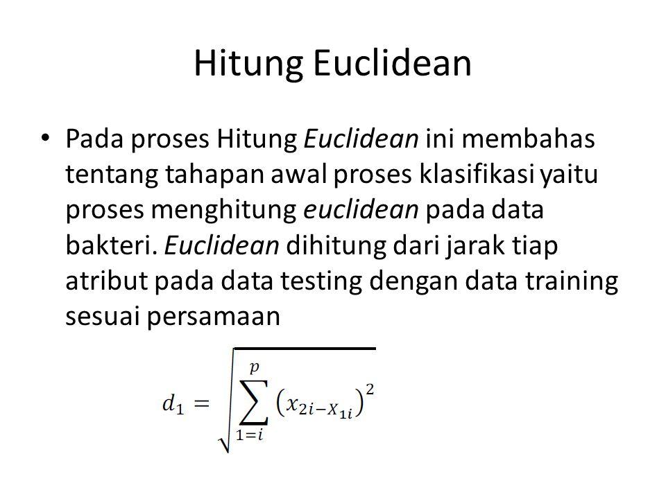 Hitung Euclidean