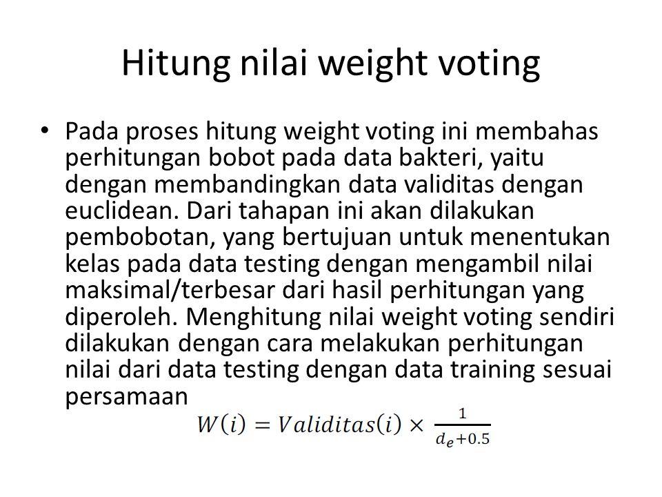 Hitung nilai weight voting