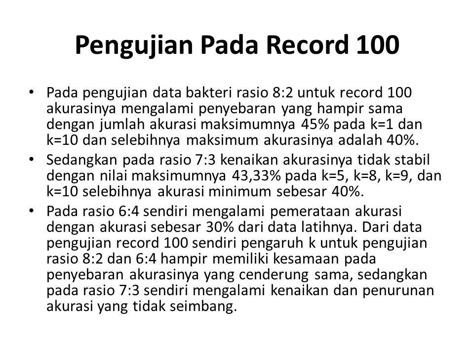 Pengujian Pada Record 100