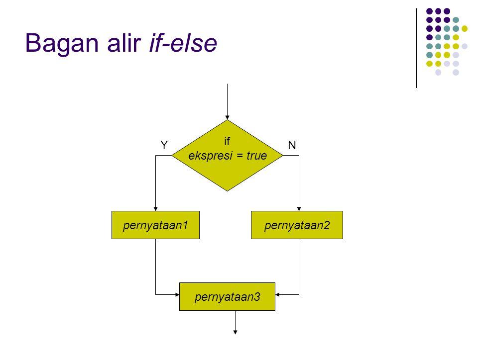 Bagan alir if-else if ekspresi = true pernyataan2 pernyataan3 Y N
