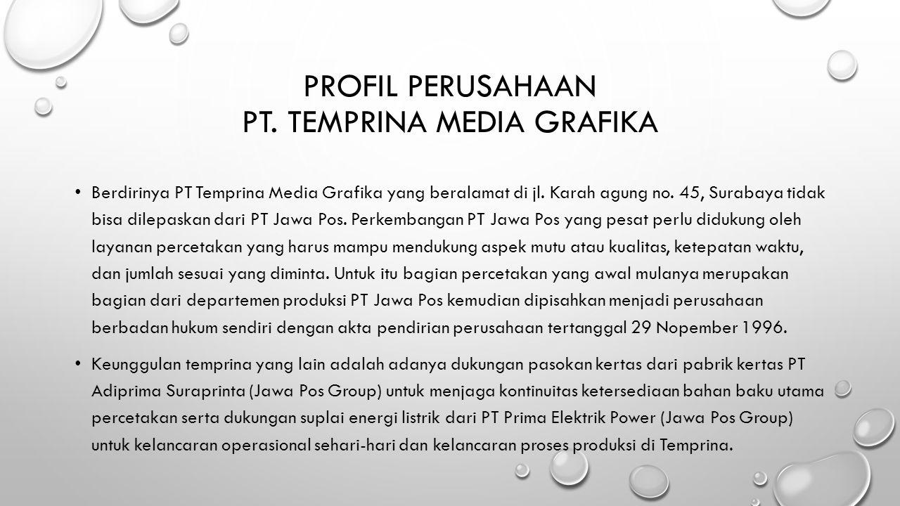 Profil perusahaan PT. Temprina Media Grafika