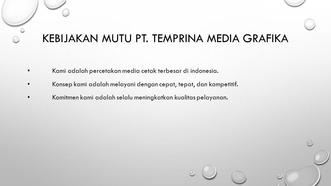 Kebijakan Mutu PT. TEMPRINA MEDIA GRAFIKA