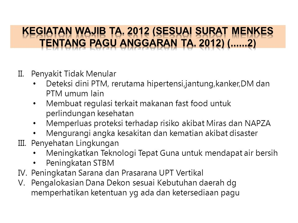 KEGIATAN WAJIB TA. 2012 (Sesuai Surat Menkes