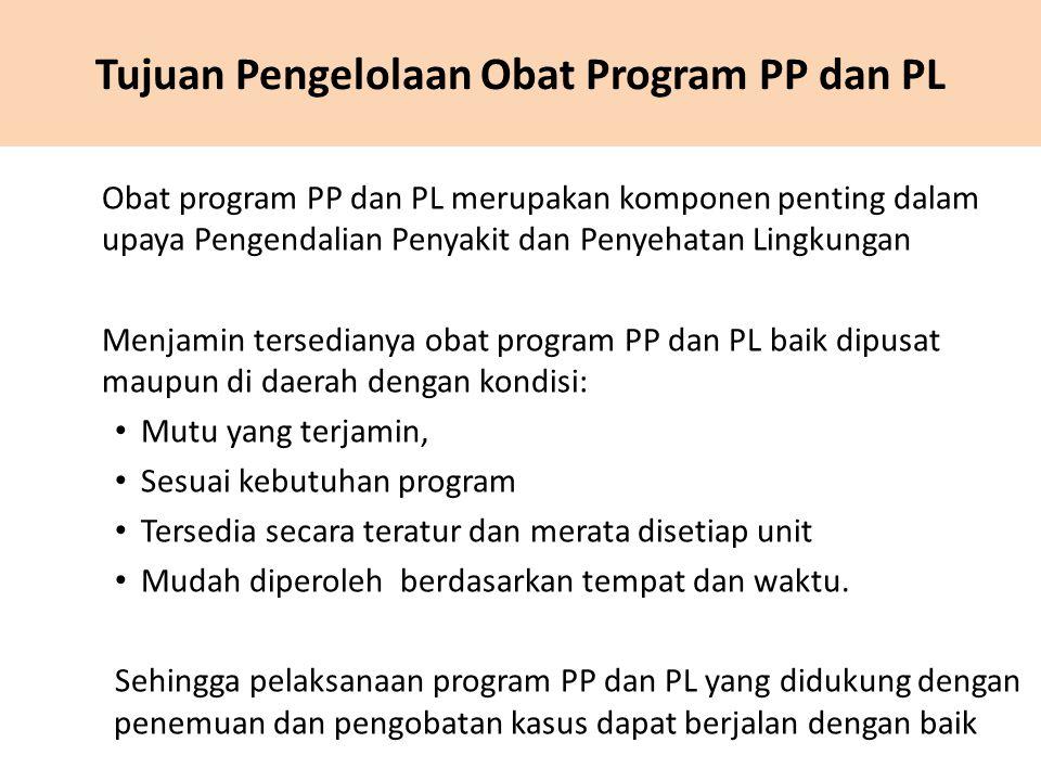 Tujuan Pengelolaan Obat Program PP dan PL