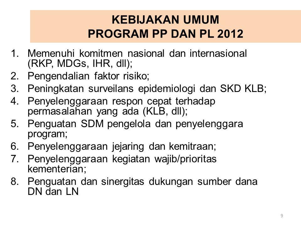 KEBIJAKAN UMUM PROGRAM PP DAN PL 2012