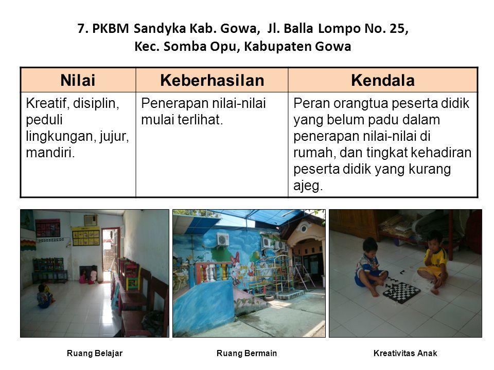 7. PKBM Sandyka Kab. Gowa, Jl. Balla Lompo No. 25, Kec