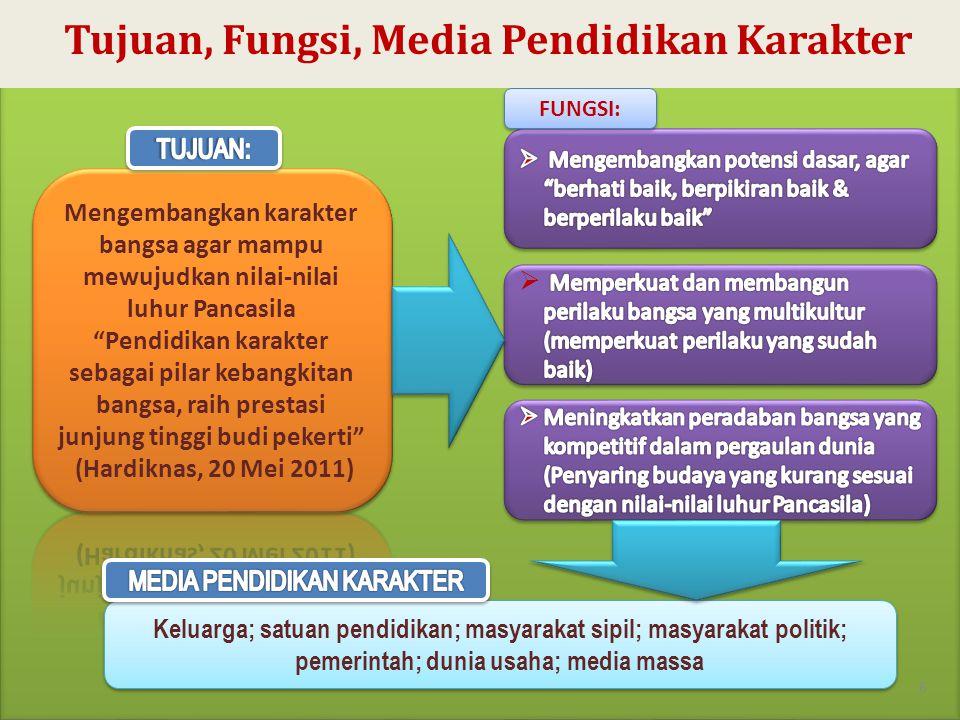 Tujuan, Fungsi, Media Pendidikan Karakter