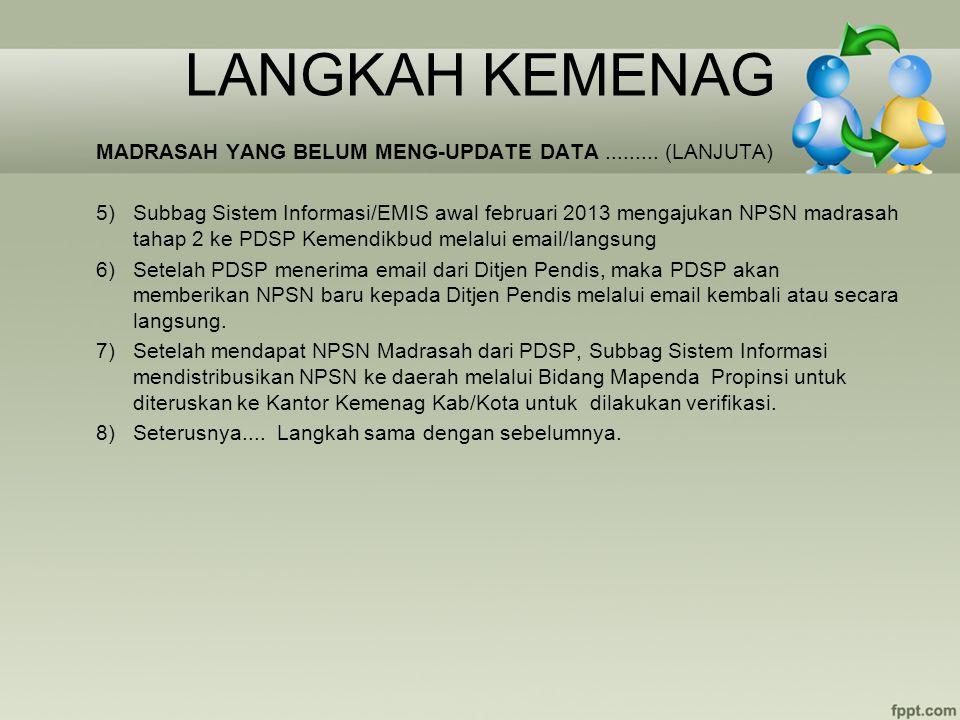 LANGKAH KEMENAG MADRASAH YANG BELUM MENG-UPDATE DATA ......... (LANJUTA)