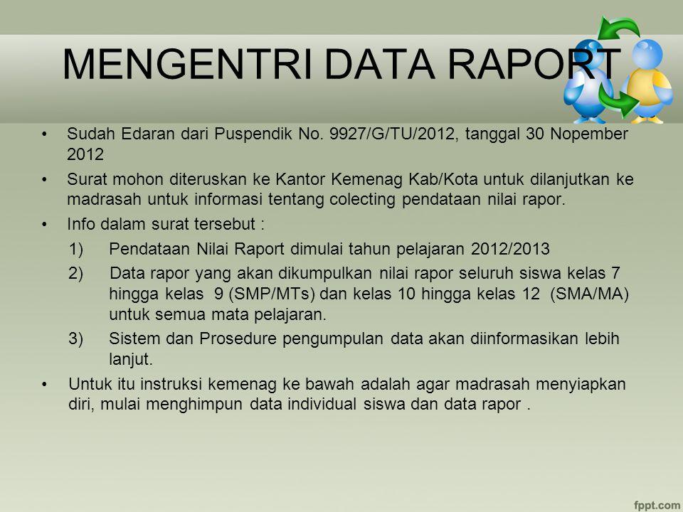 MENGENTRI DATA RAPORT Sudah Edaran dari Puspendik No. 9927/G/TU/2012, tanggal 30 Nopember 2012.