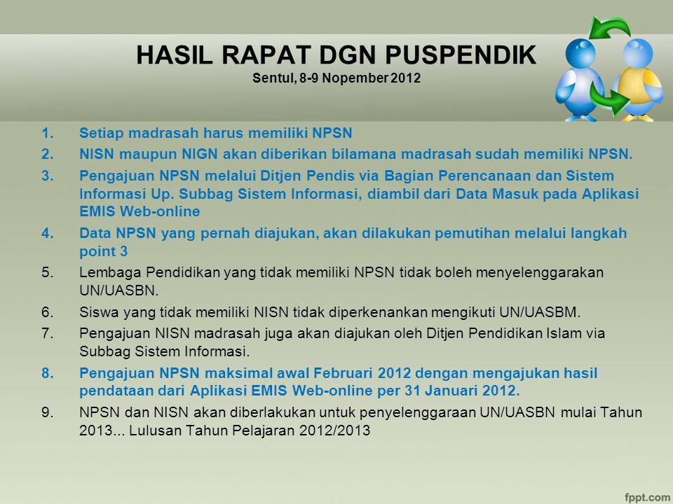 HASIL RAPAT DGN PUSPENDIK Sentul, 8-9 Nopember 2012