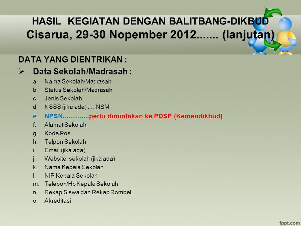 HASIL KEGIATAN DENGAN BALITBANG-DIKBUD Cisarua, 29-30 Nopember 2012