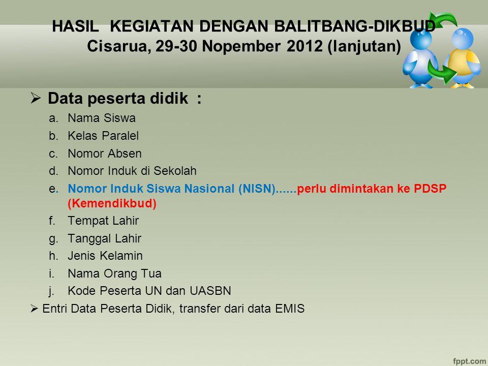 HASIL KEGIATAN DENGAN BALITBANG-DIKBUD Cisarua, 29-30 Nopember 2012 (lanjutan)