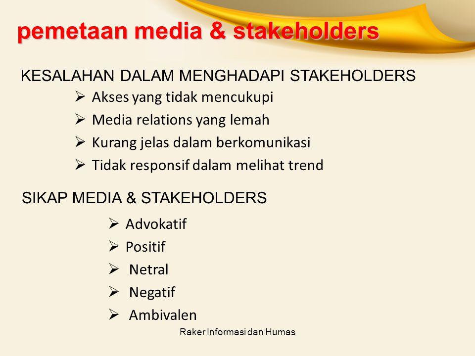 pemetaan media & stakeholders