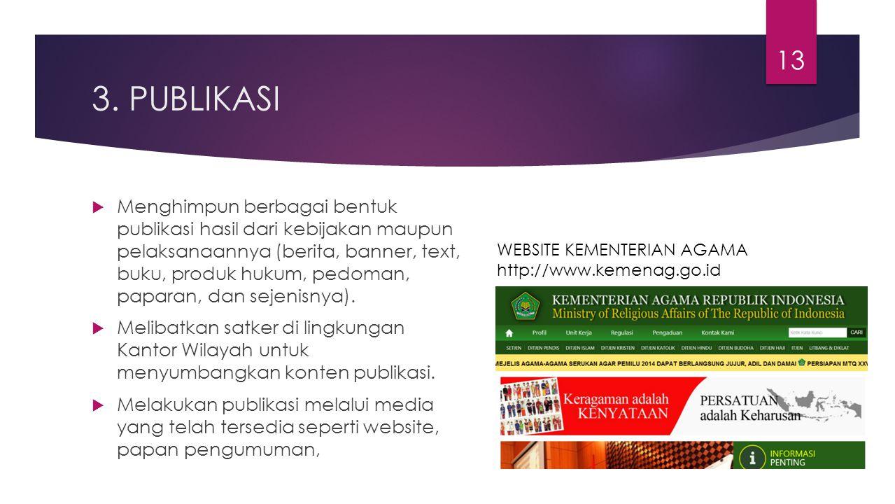 3. PUBLIKASI