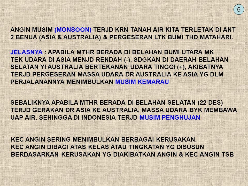 6 ANGIN MUSIM (MONSOON) TERJD KRN TANAH AIR KITA TERLETAK DI ANT. 2 BENUA (ASIA & AUSTRALIA) & PERGESERAN LTK BUMI THD MATAHARI.