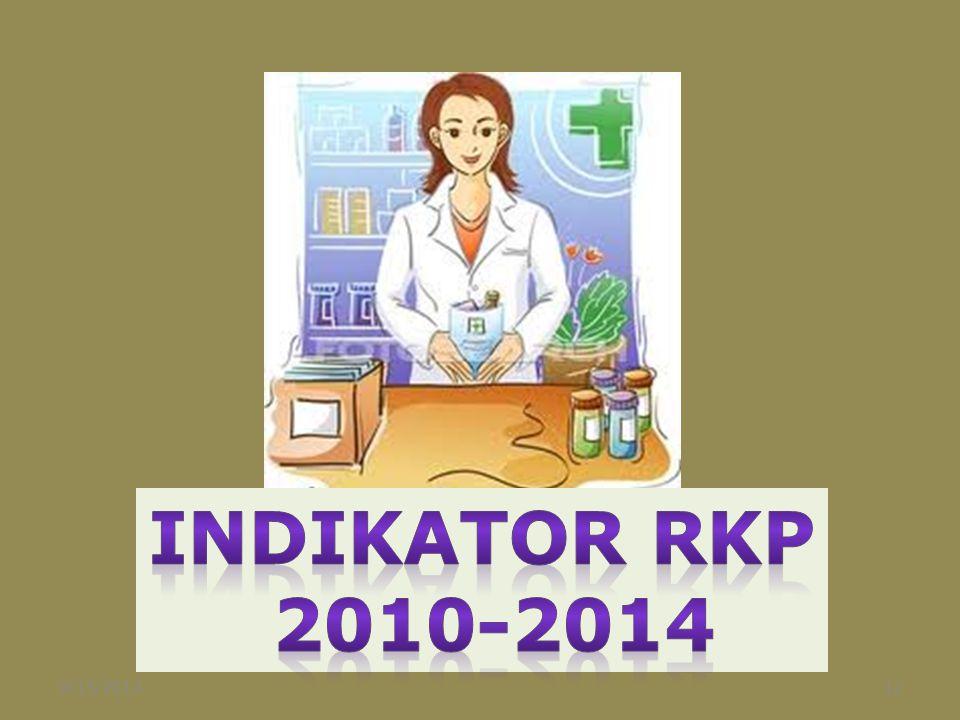 INDIKATOR RKP 2010-2014 4/6/2017