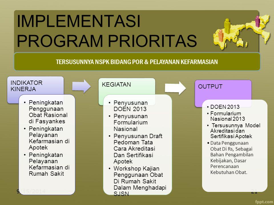 IMPLEMENTASI PROGRAM PRIORITAS
